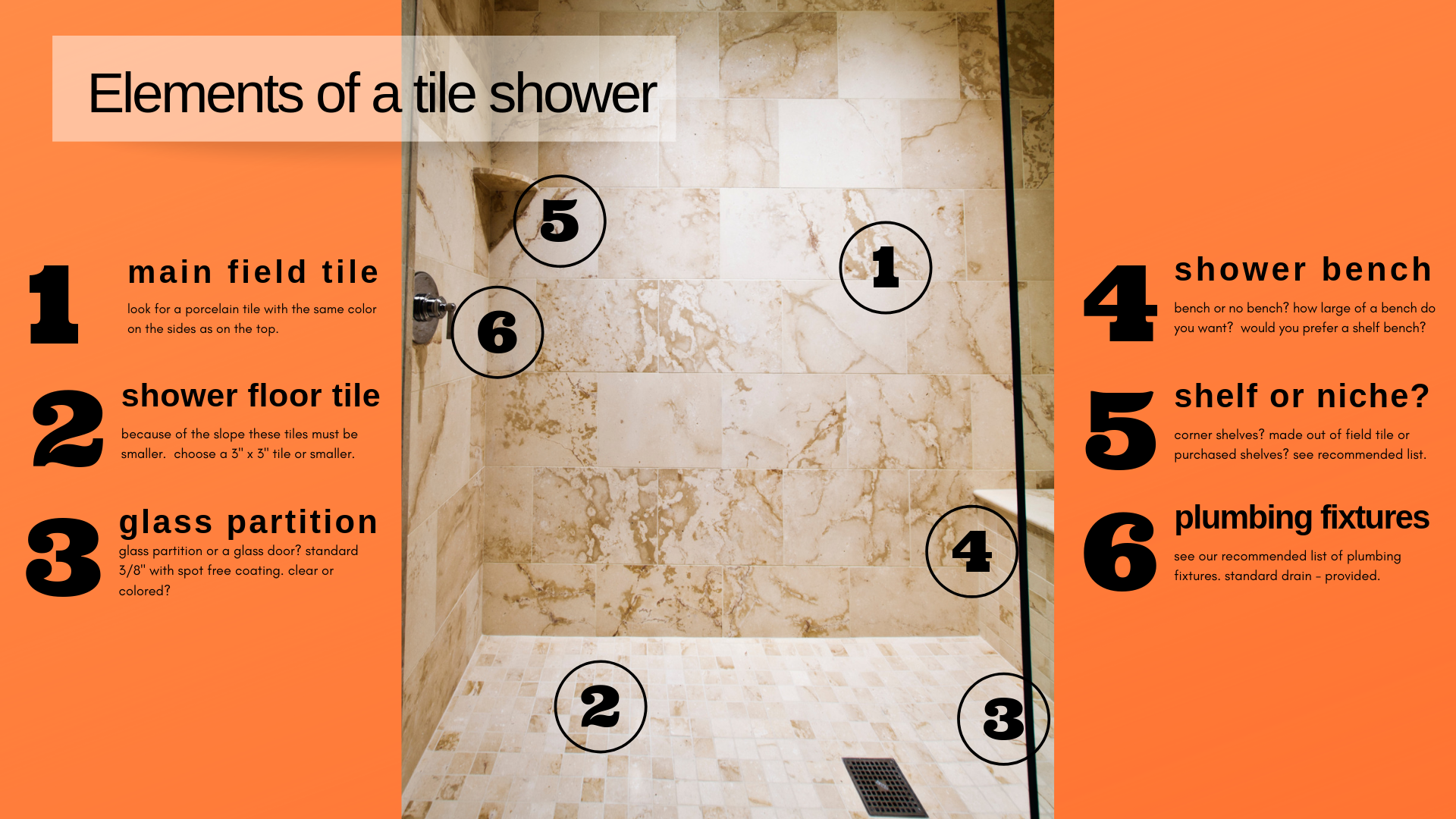 Tile With A Smile Salem Oregon Bathroom Remodeling Elements of a tile shower